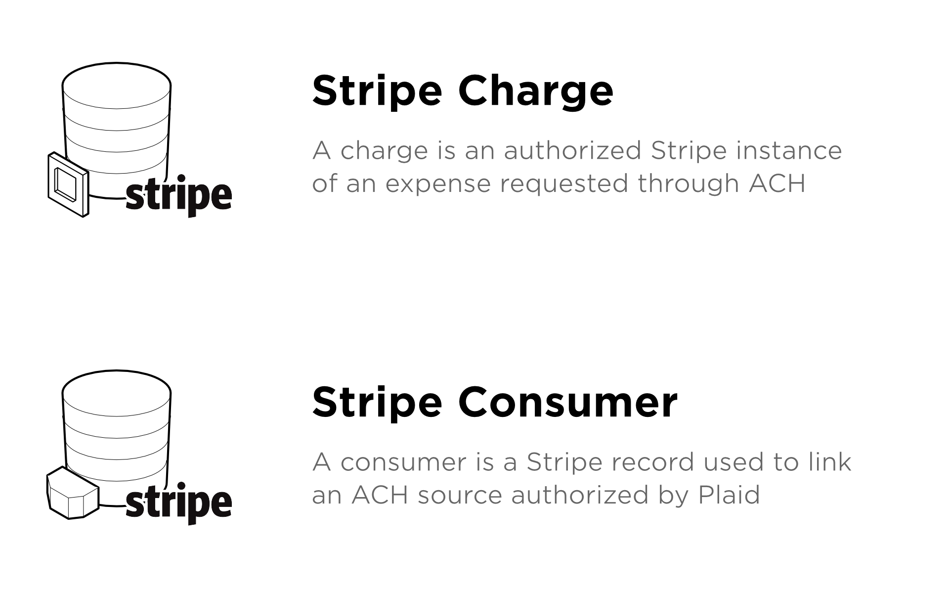 Fin – Inside ACH payments with Stripe and Plaid